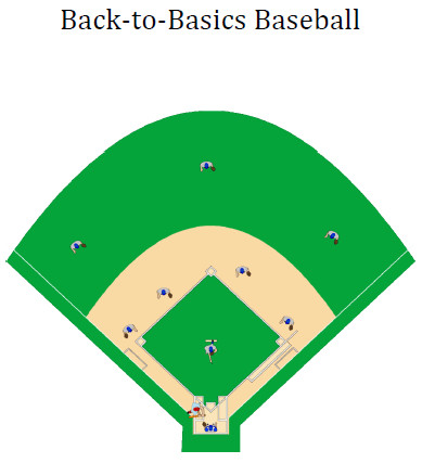 Back-to-Basics Baseball E-Book